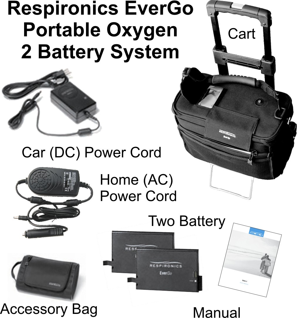 Philips Respironics Evergo Portable Oxygen Concentrator By Philips Respironics Travel Friendly